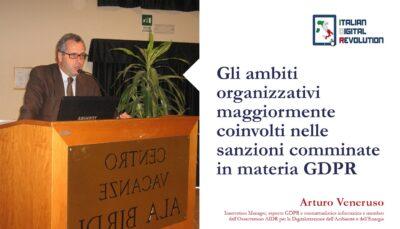 Gli ambiti organizzativi maggiormente coinvolti nelle sanzioni comminate in materia GDPR